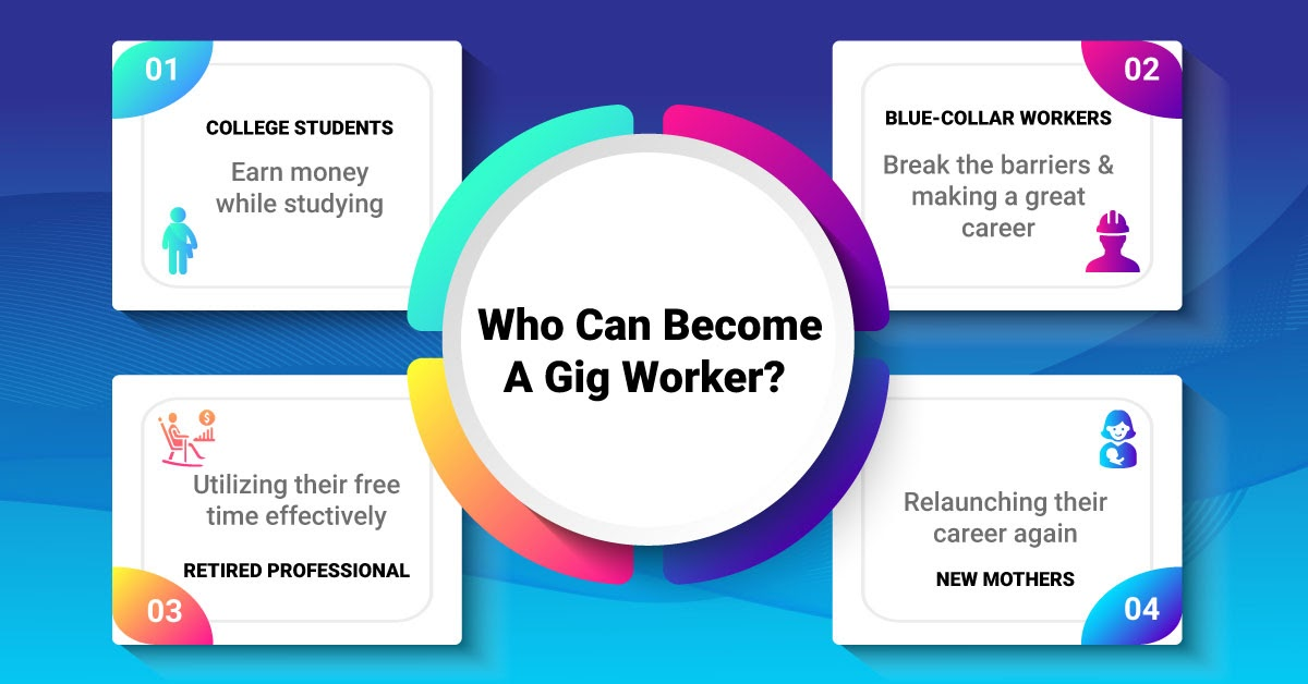 How To Become a GigWorker?